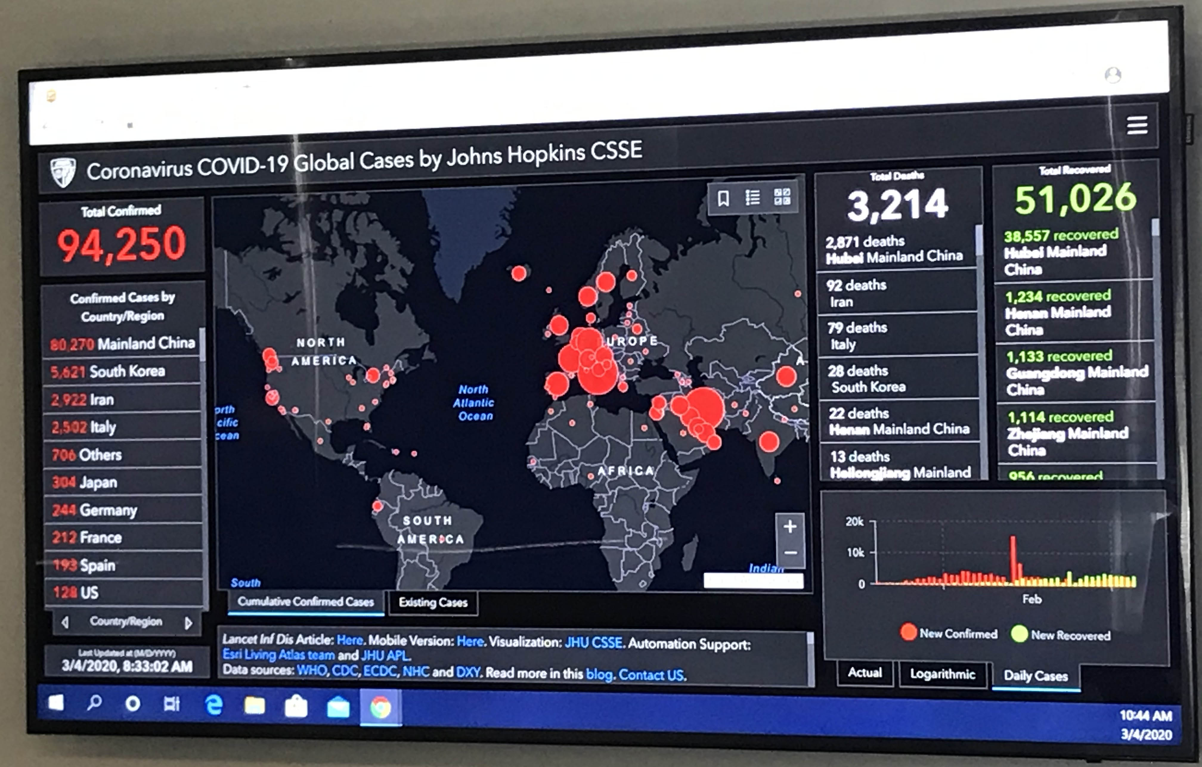 Johns Hopkins site on screen in Emergency Operations Center